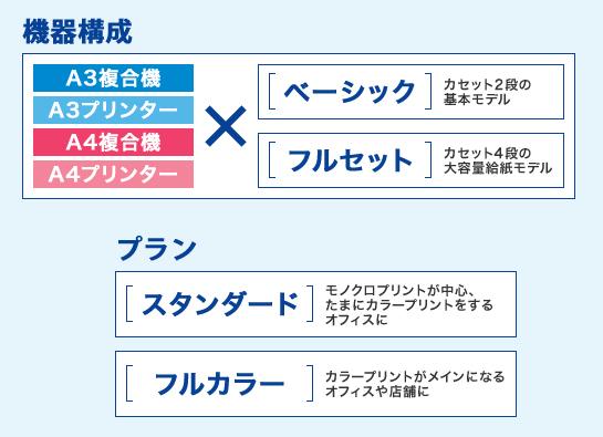 plan_kikikousei